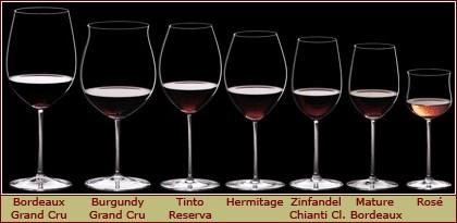 kieliszki do wina czerwonego